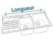 Longueur d'évier